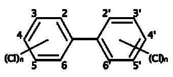 Polychlorinated Biphenyls